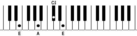 E Chord Piano an extra E added on top