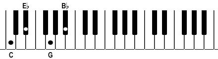 c minor 7 chord piano  minor 7th chord g minor